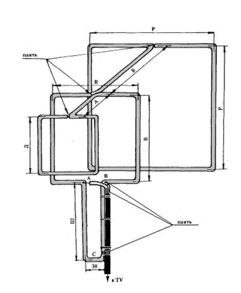 Комнатная антенна для телевизора своими руками